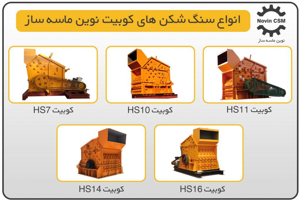 سنگ شکن کوبیت بهرینگر HS7 , HS10 , HS11 , HS14 , HS16